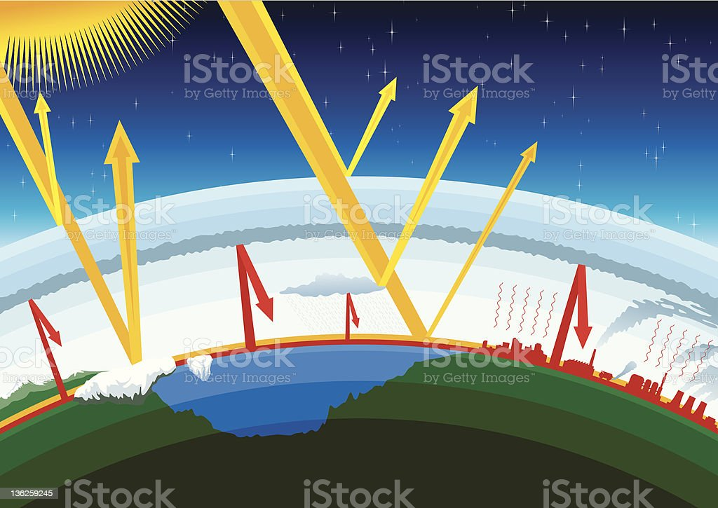 Greenhouse Effect of Earth vector art illustration