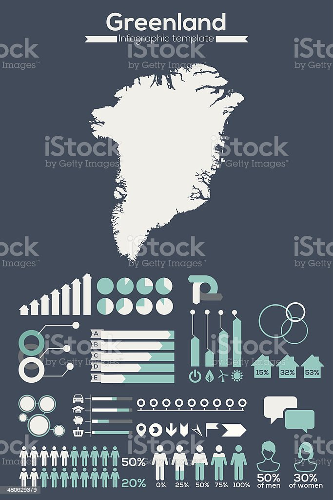 Greenland map infographic vector art illustration