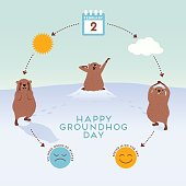 Groundhog Day infographic with cute groundhogs predicting coming of Spring