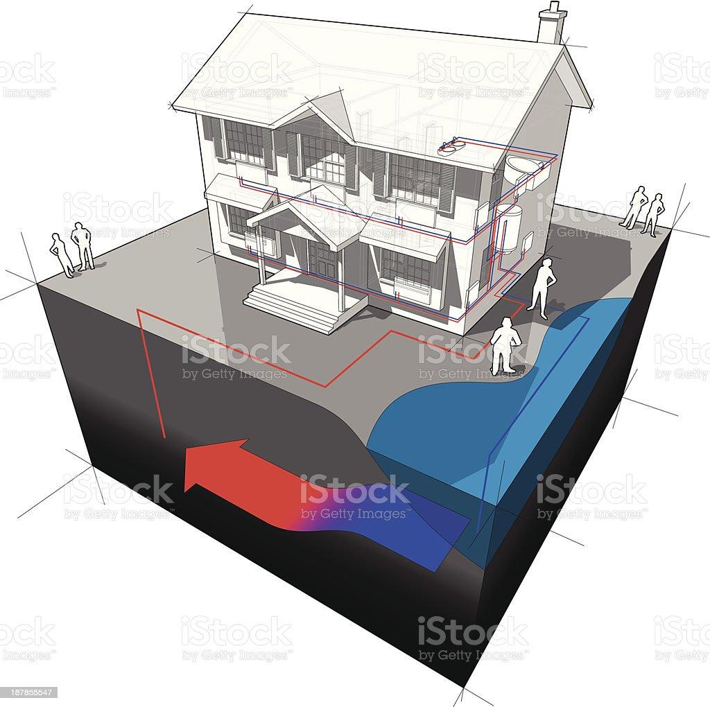 groundwater heat pump diagram royalty-free stock vector art