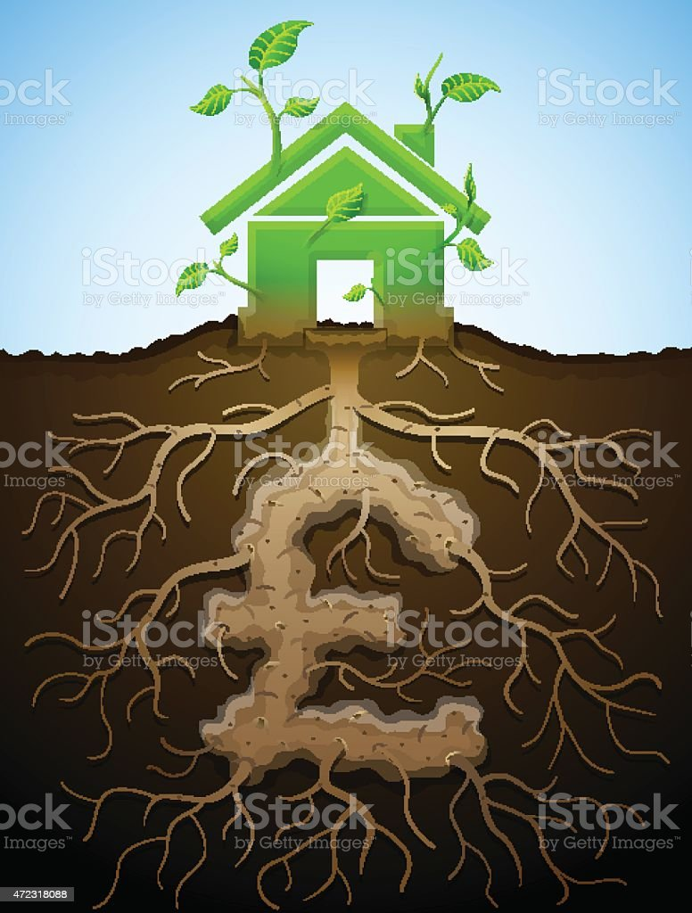 Growing house sign as plant with leaves and pound as root vector art illustration