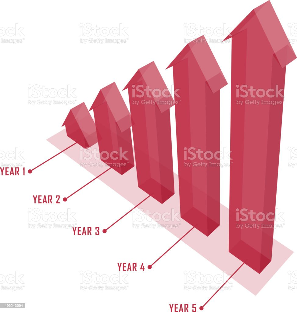 Growth up bar chart in red color vector art illustration