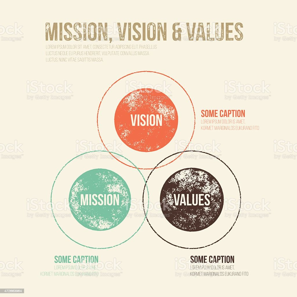 Grunge Dirty Mission, Vision and Values Diagram Schema Infograph vector art illustration