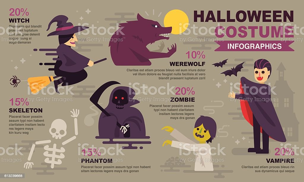 Halloween famous costume infographic vector art illustration