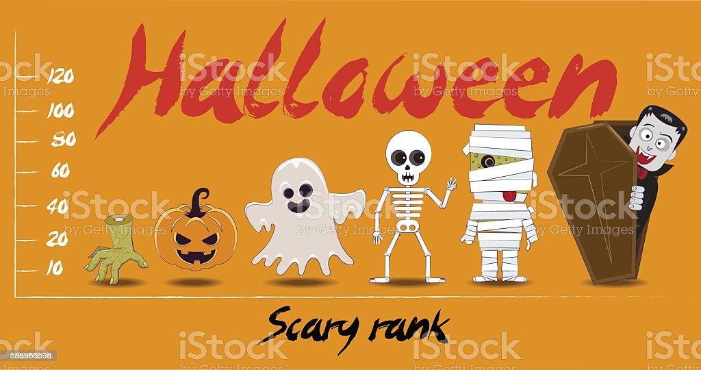 Halloween , scary ranking vector art illustration