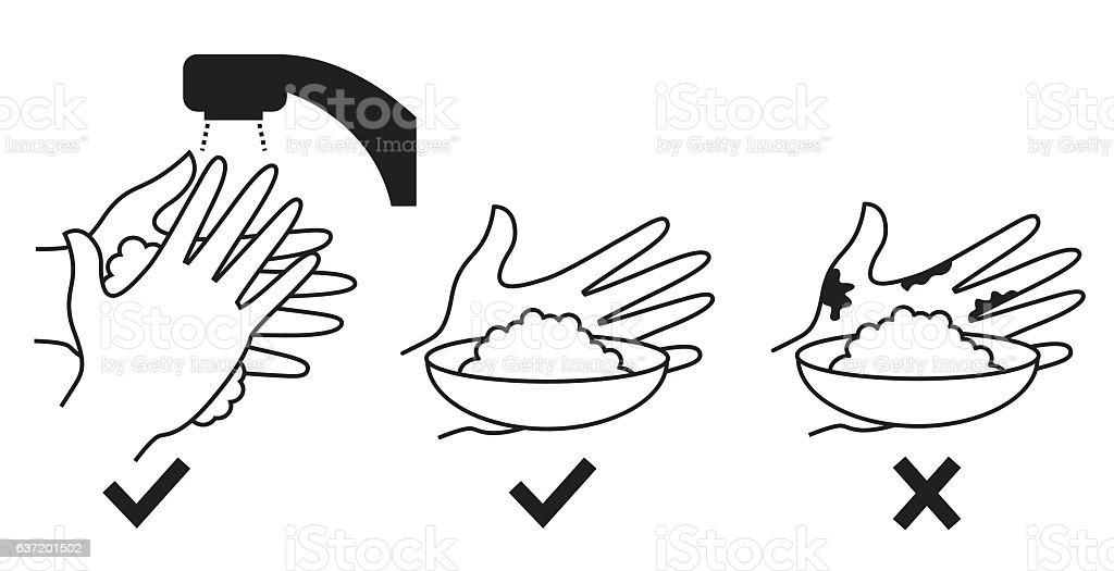 Hand washing procedure vector art illustration