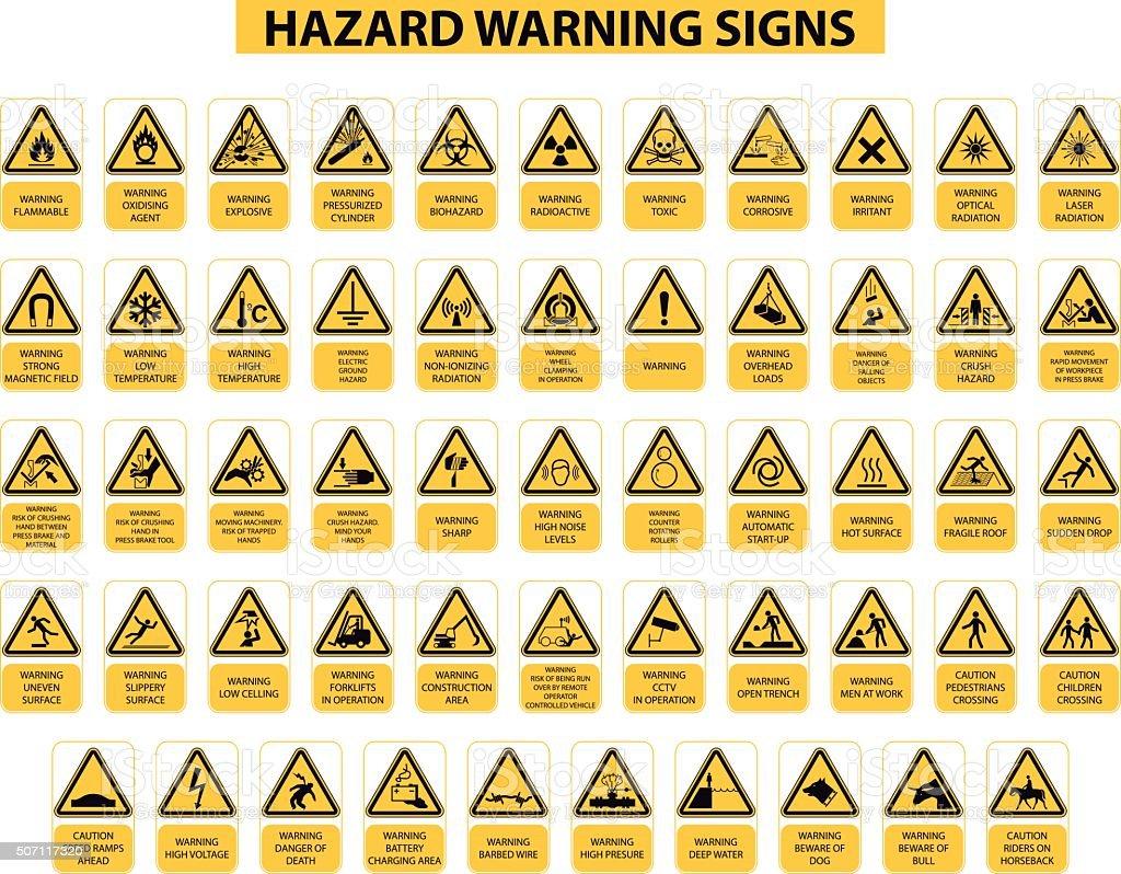 hazard warning signs vector art illustration