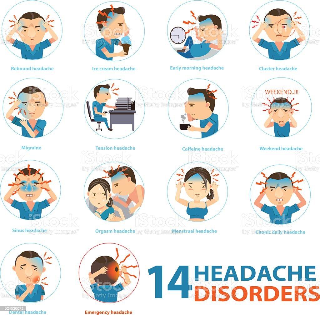 Disturbi mal di testa illustrazione royalty-free