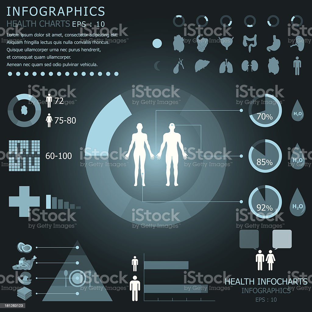 Health and Medical Infographics Infochart royalty-free stock vector art