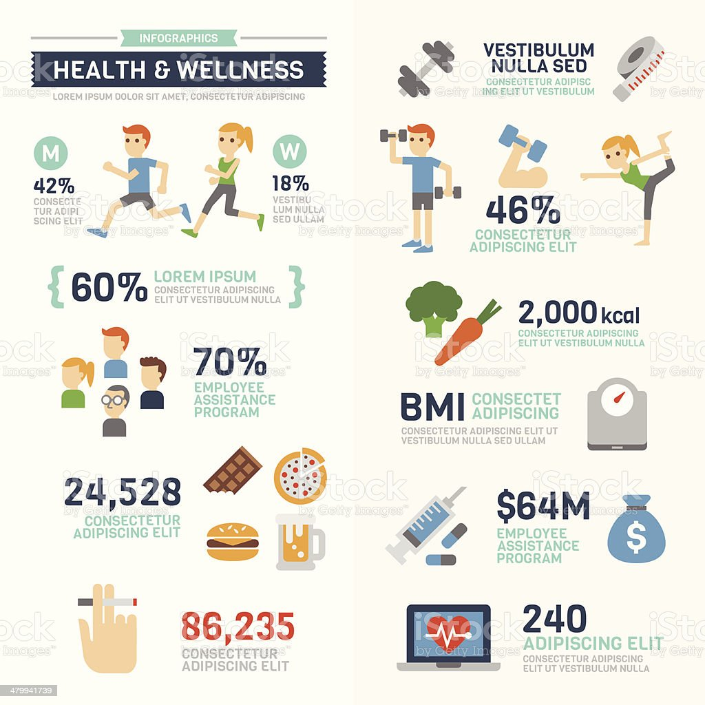 Health and Wellness Infographics vector art illustration