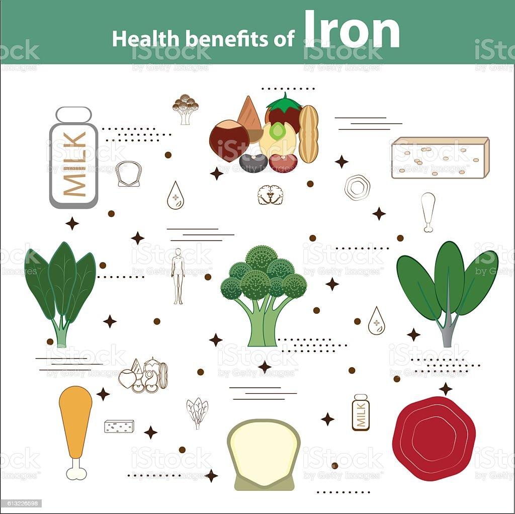 Health benefits of Iron vector art illustration