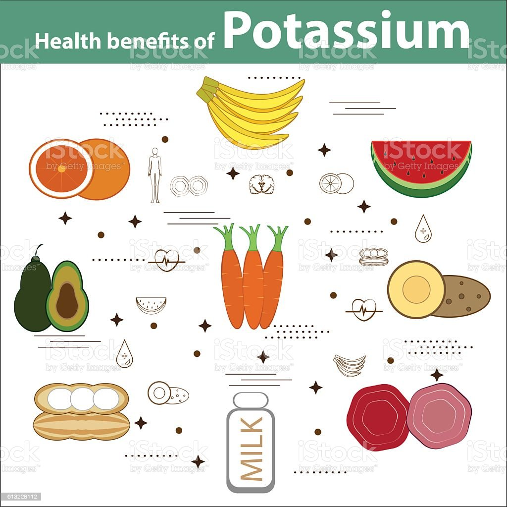 Health benefits of Potassium vector art illustration