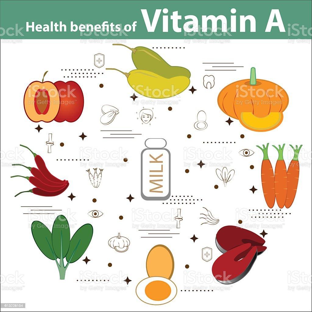Health benefits of Vitamin A vector art illustration