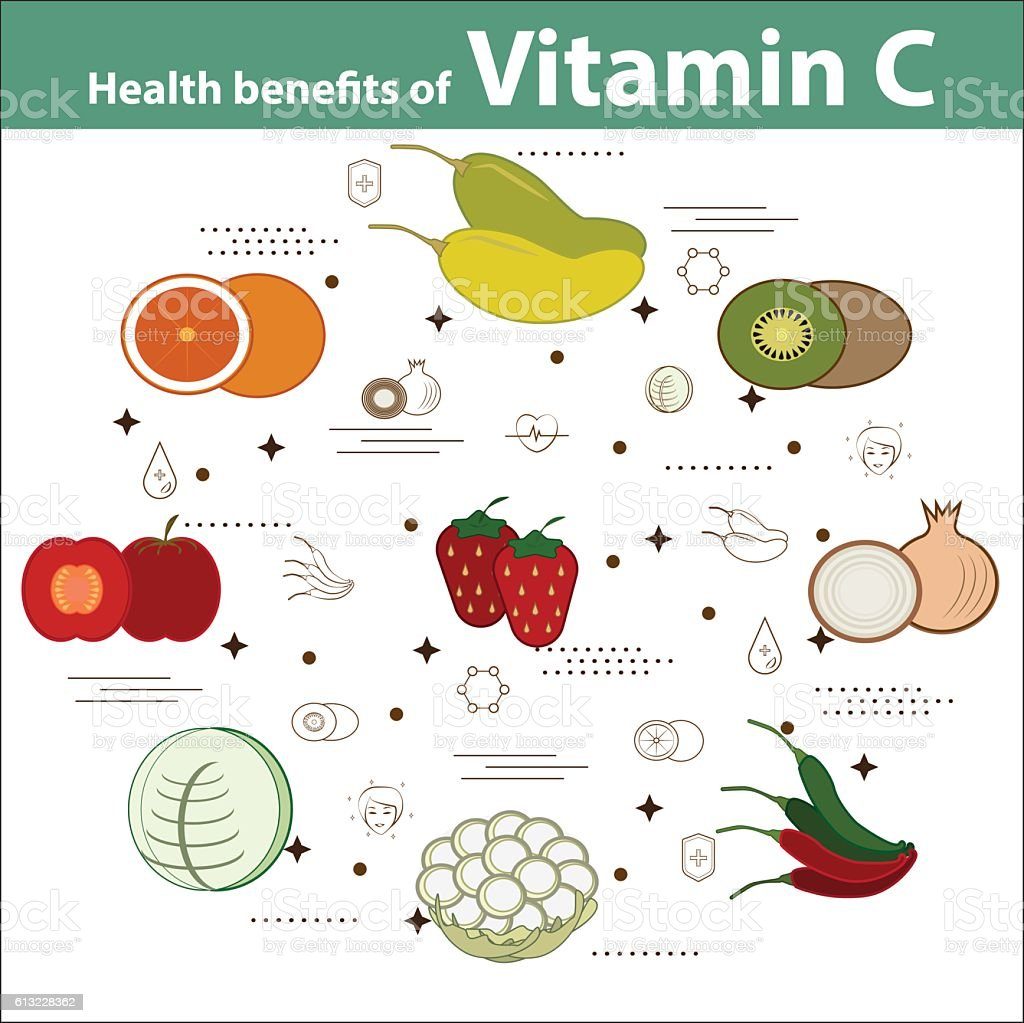 Health benefits of Vitamin C vector art illustration