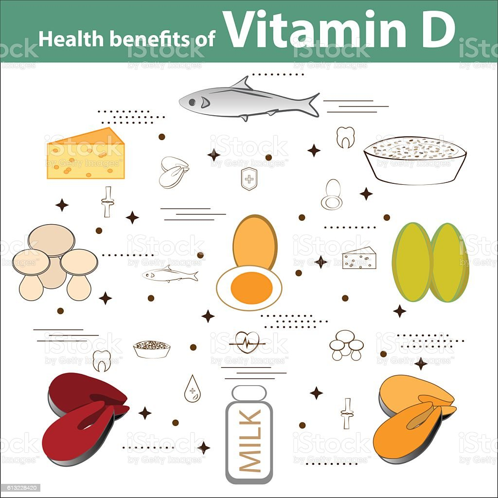 Health benefits of Vitamin D vector art illustration