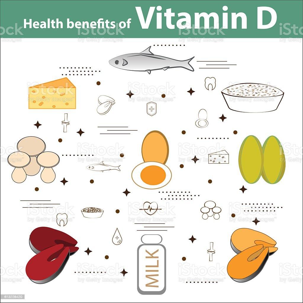 Health benefits of Vitamin D vector art illustration