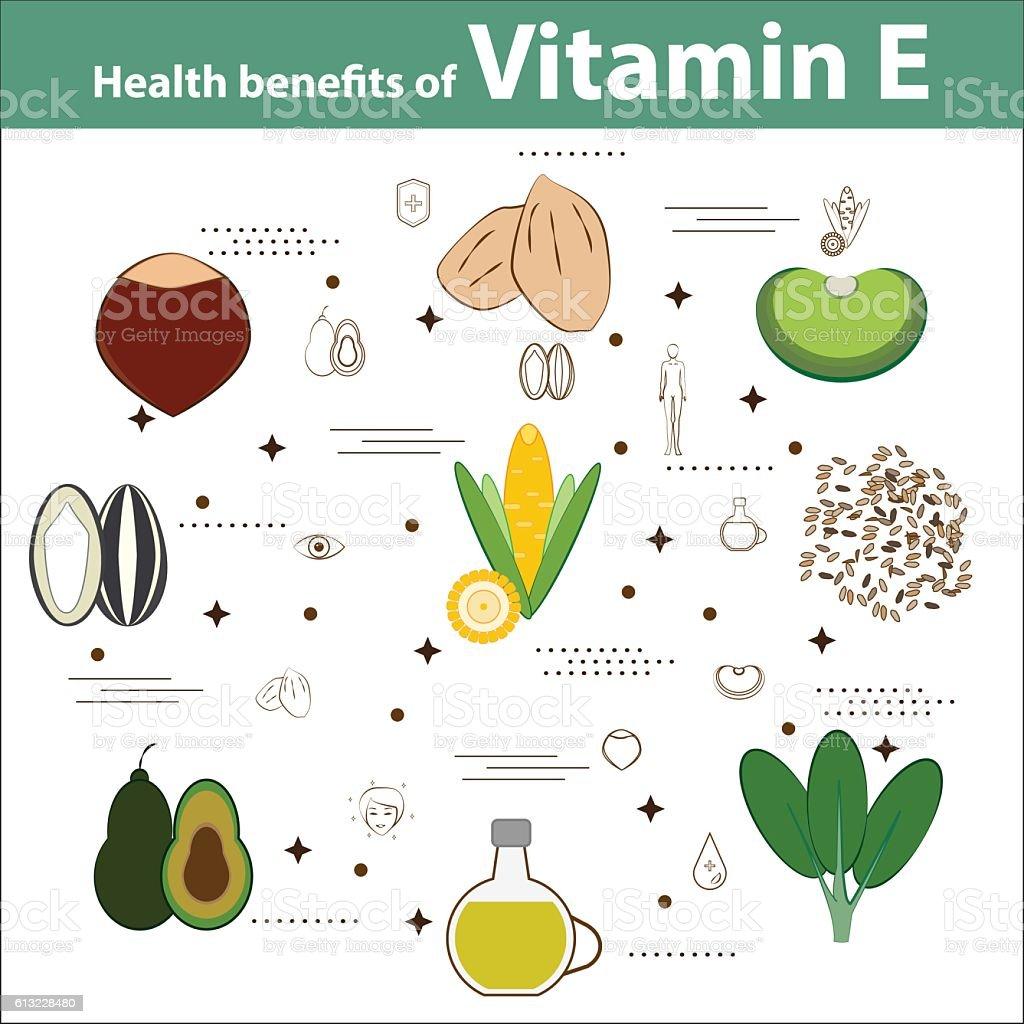 Health benefits of Vitamin E vector art illustration
