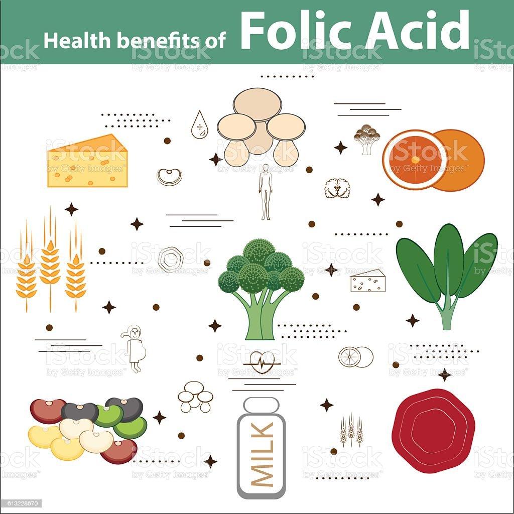 Health benefits of Vitamin Folic Acid vector art illustration