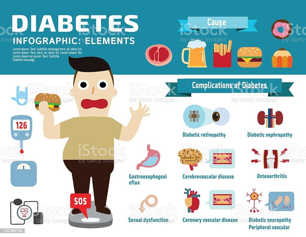 health care infographic element flyer leaflet brochure vector art illustration
