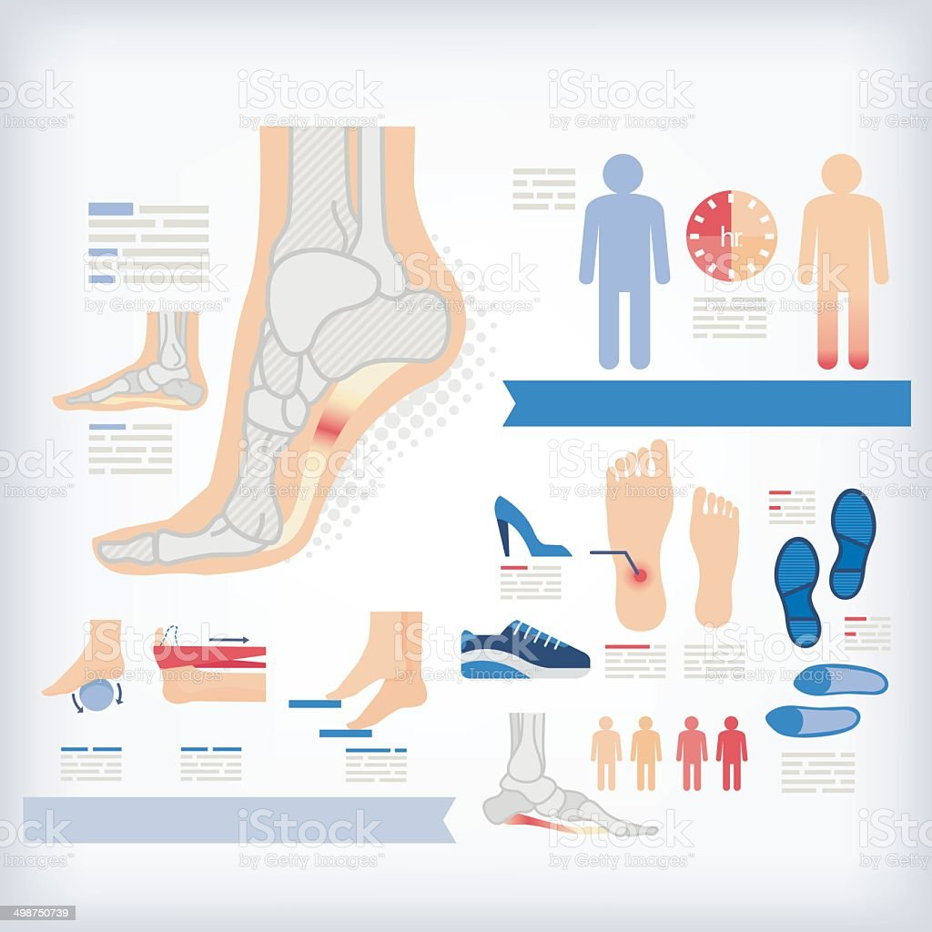 Health care/heel pain vector art illustration