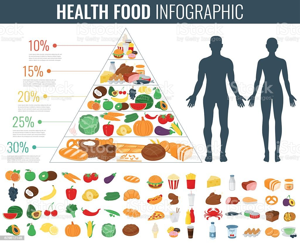 Health food infographic. Food pyramid. Healthy eating concept. Vector royalty-free stock vector art