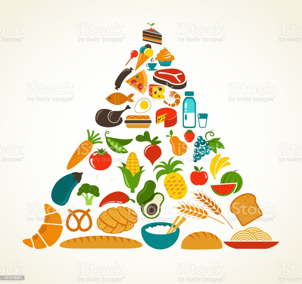 Health food pyramid vector art illustration