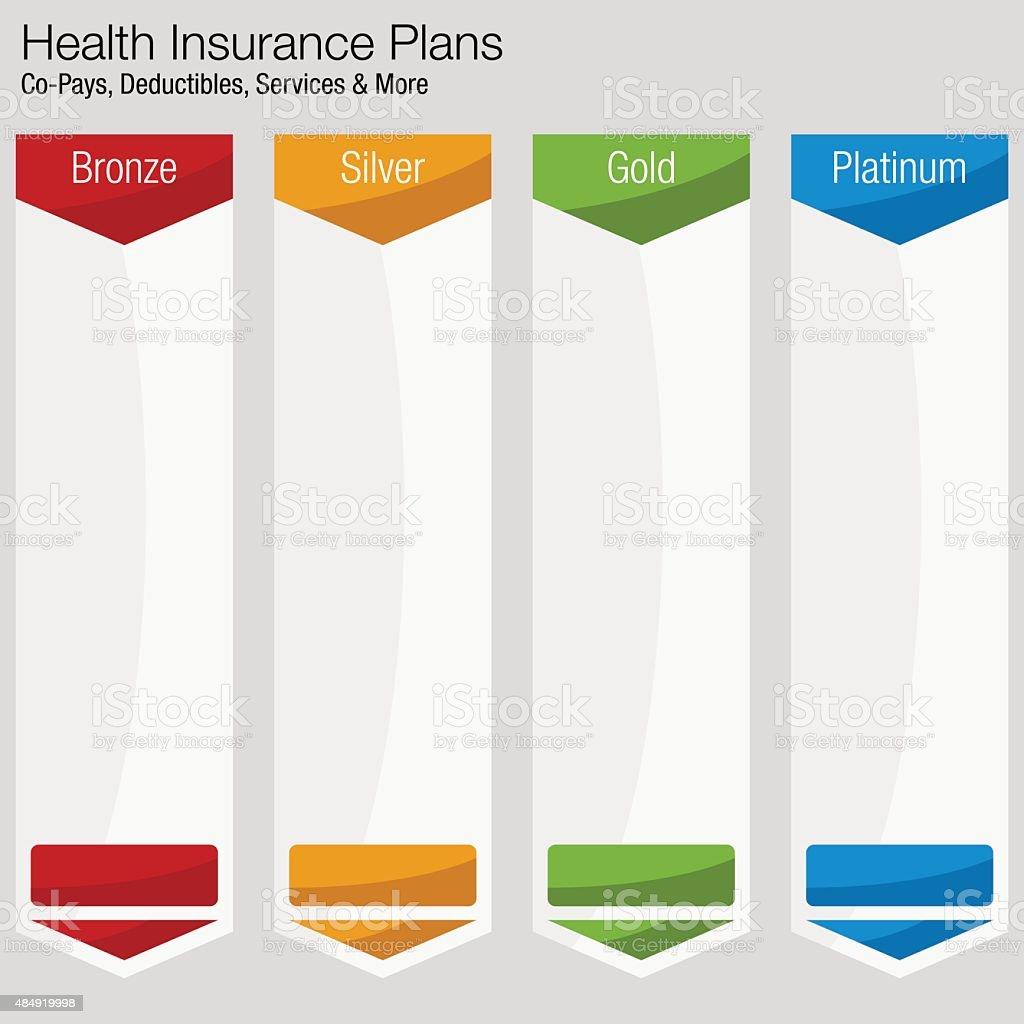Health Insurance Plan Chart vector art illustration
