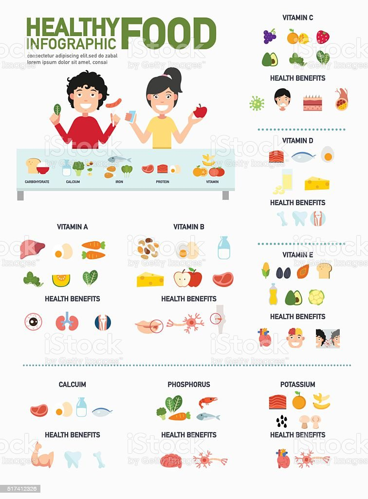 Healthy food infographics. vector art illustration