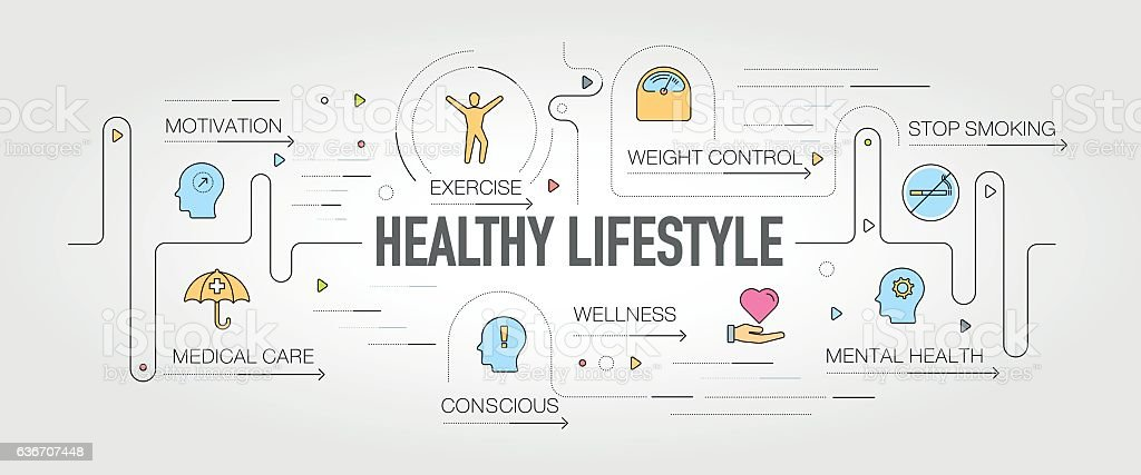 Healthy Lifestyle banner and icons vector art illustration