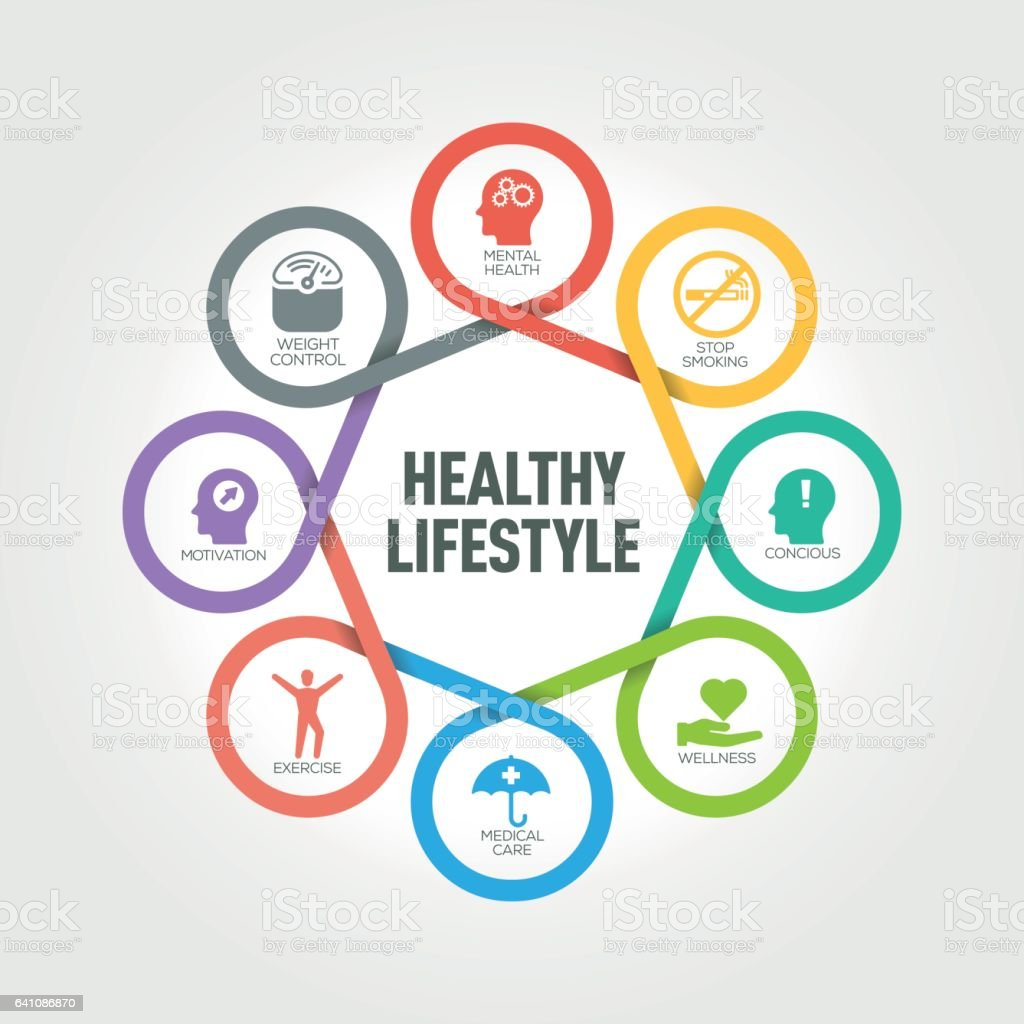 Healthy lifestyle infographic with 8 steps parts options for Lift style