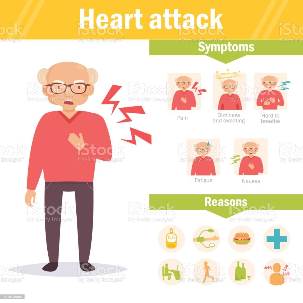 Heart attack. Symptoms and reasons. vector art illustration