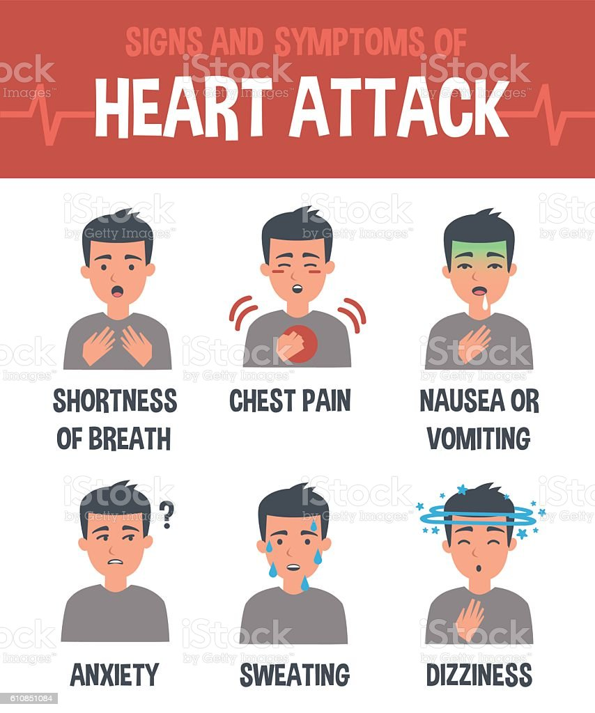 Heart attack vector art illustration