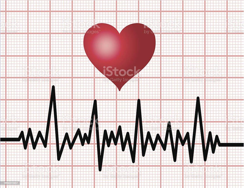 EKG - Heart Monitor royalty-free stock vector art
