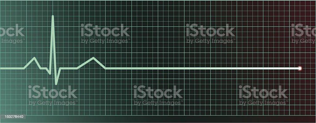 Heart pulse flatline royalty-free stock vector art