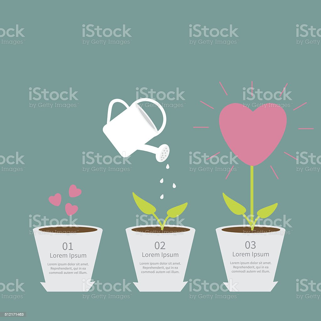 Heart seed, watering can, love plant. Growth. Flat design infographic. vector art illustration