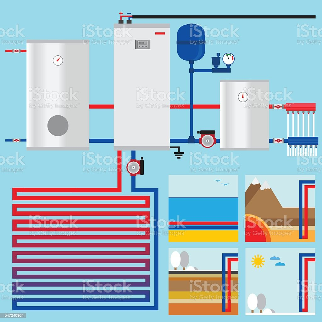 Heat pump in the cottage. Vertical collector. vector art illustration
