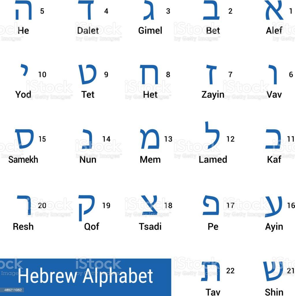 Hebrew alphabet vector art illustration