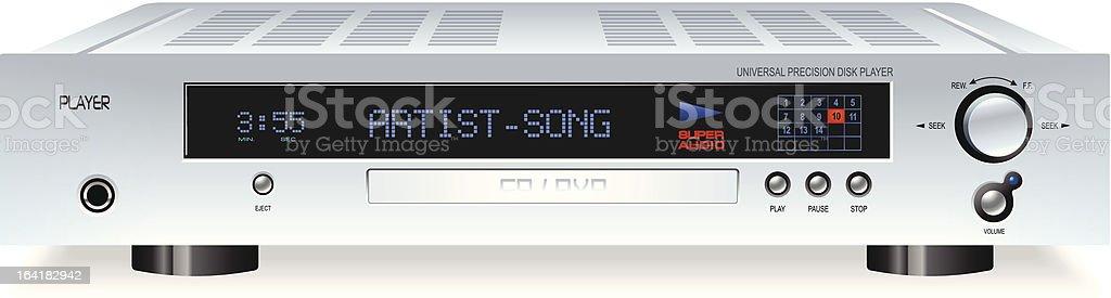Hi-Fi CD DVD MP3 Player royalty-free stock vector art