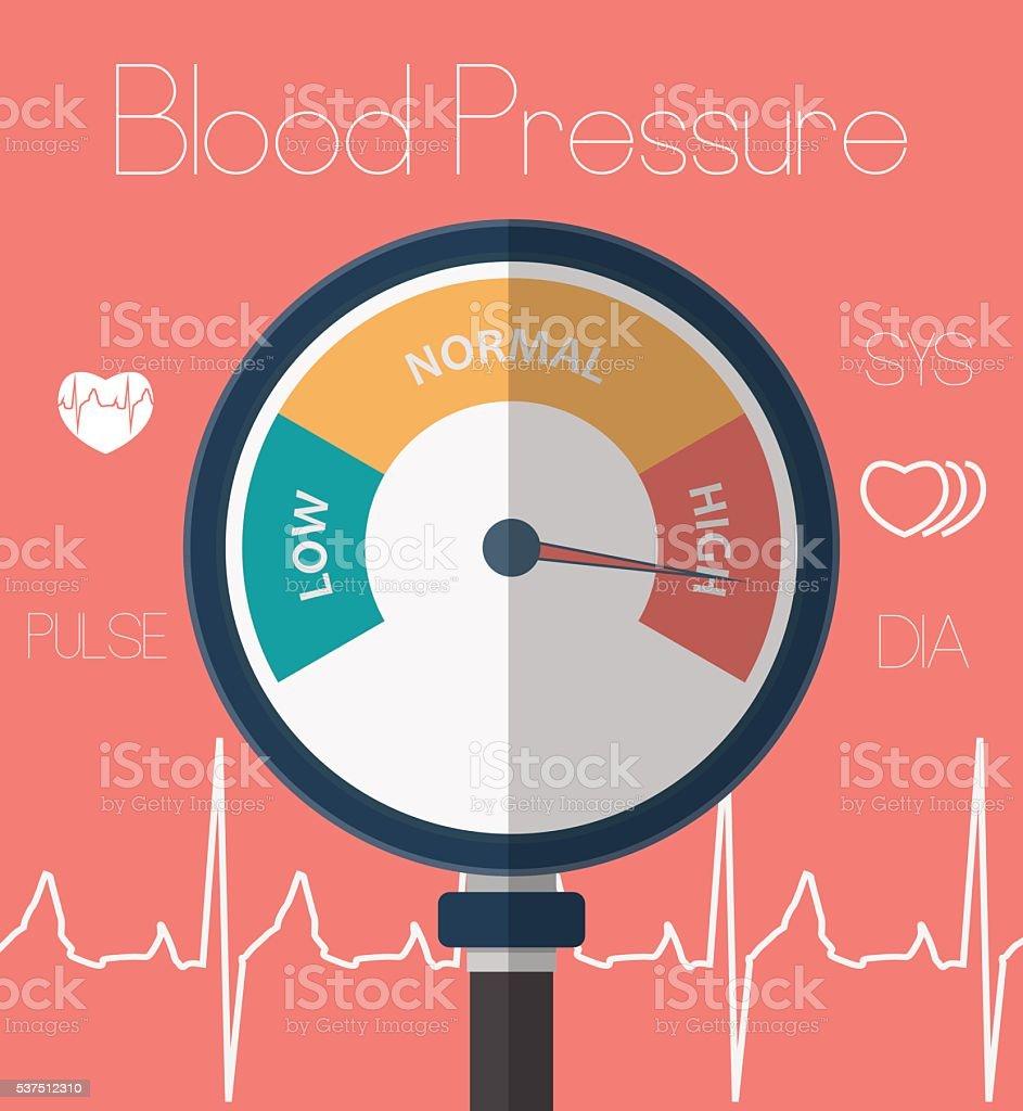 High blood pressure concept vector art illustration