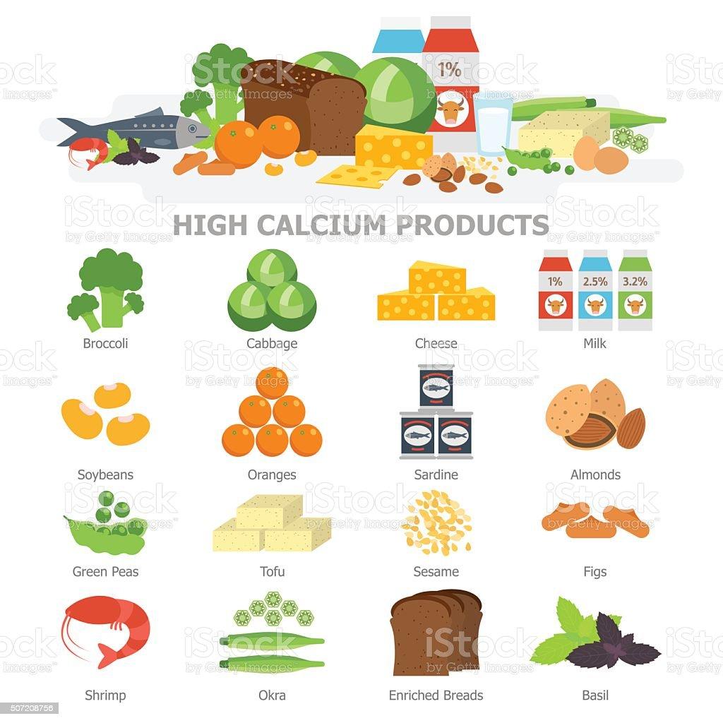 High calcium food infographic elements flat vector illustration vector art illustration