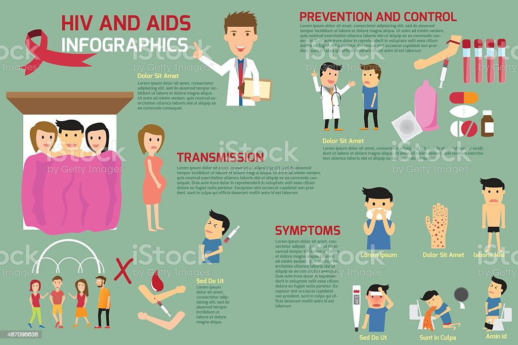 Hiv and Aids elements infographics. vector art illustration