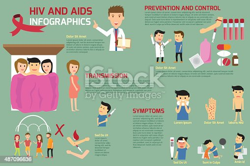 Hiv And Aids Elements Infographics stock vector art 487096636 | iStock