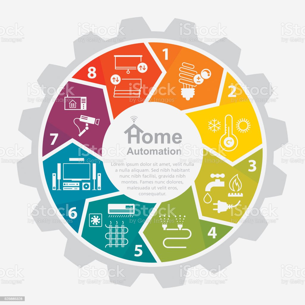 Home Automation Infographics vector art illustration