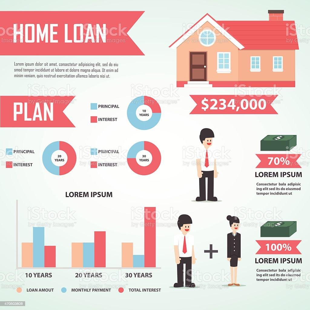 Home loan infographic design element, Real estate vector art illustration
