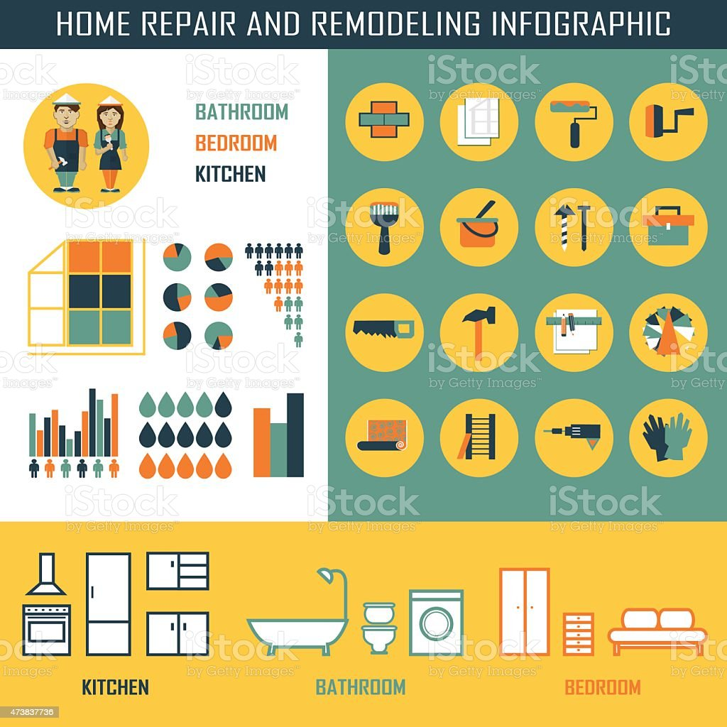Home repair and remodeling infographic vector art illustration