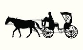 Horse Carriage Vector Silhouette