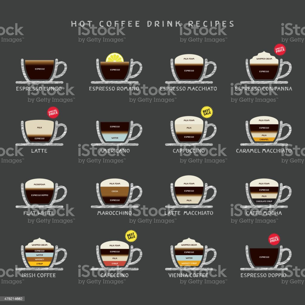 Hot coffee drinks recipes menu, icons set. vector art illustration