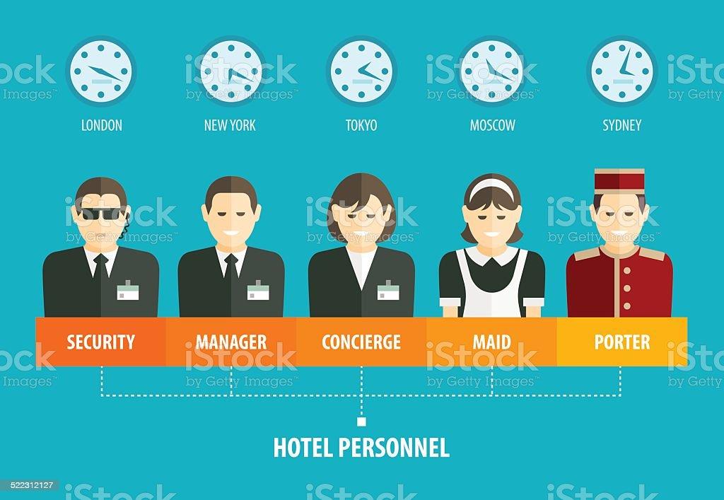 Struktura infografiki Hotel personelu stockowa ilustracja wektorowa royalty-free