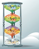 hourglass landscape design set with Winter, Spring, Summer, Autumn