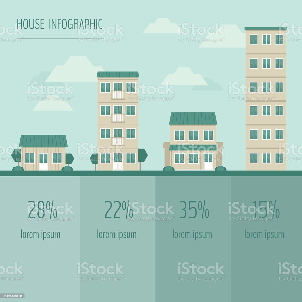 House and real estate infographics. Type of house. vector art illustration
